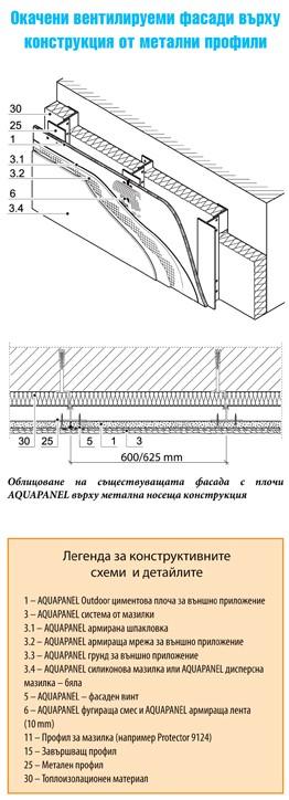 Knauf-4r