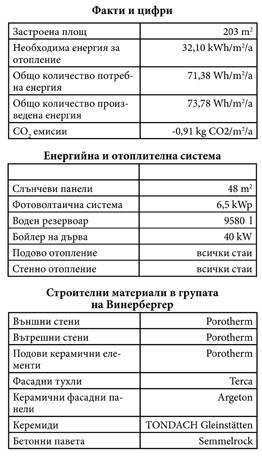 Tablitsa-win