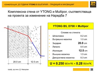 YTONG-20-remf2