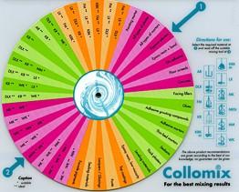 Collomix2