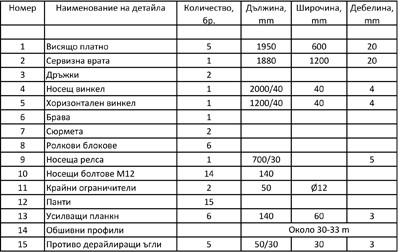 Vrata_tabl