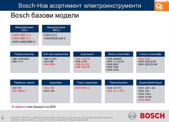 Bosch6