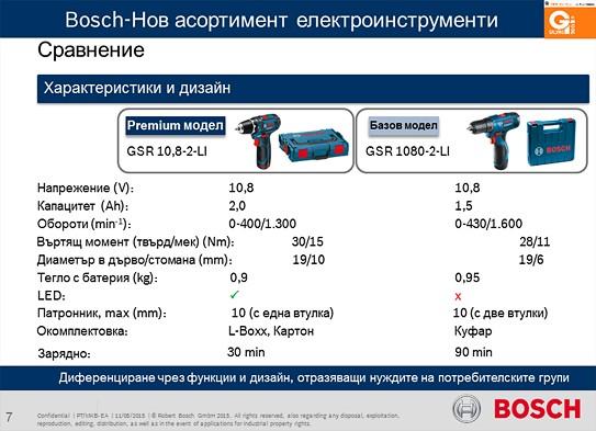 Bosch8