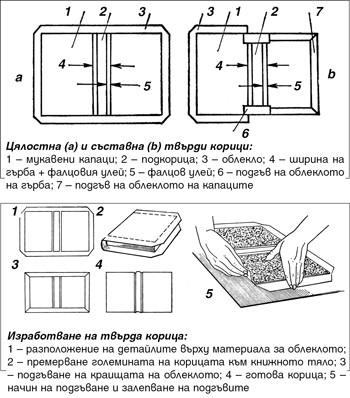 Buch1S