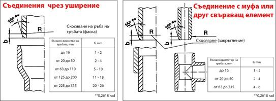 Slepvane-PVC2S