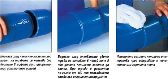 Slepvane-PVC4S