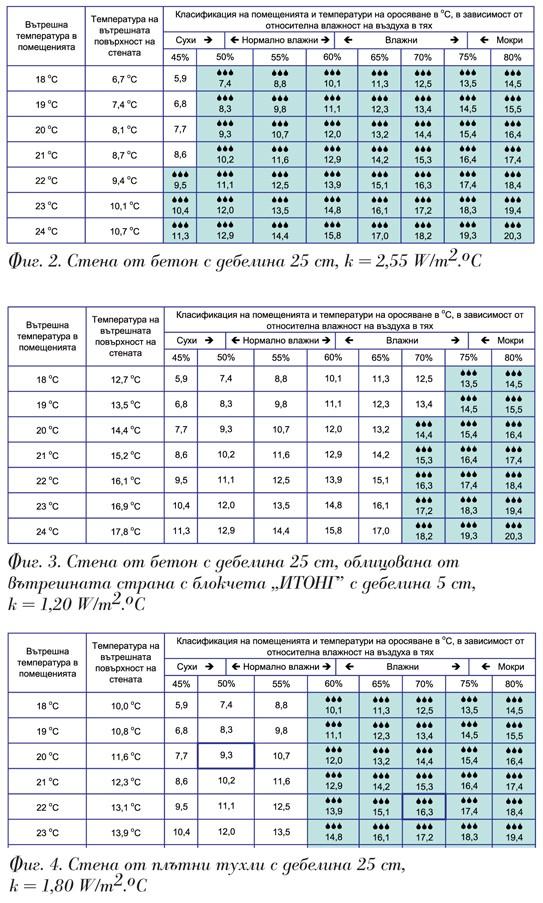 Ytong-tabl1S